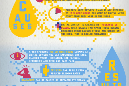 Do you have digital eye strain? Infographic