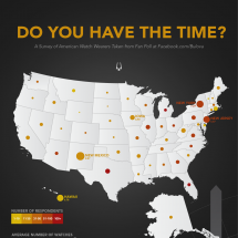 Do You Have The Time? Infographic