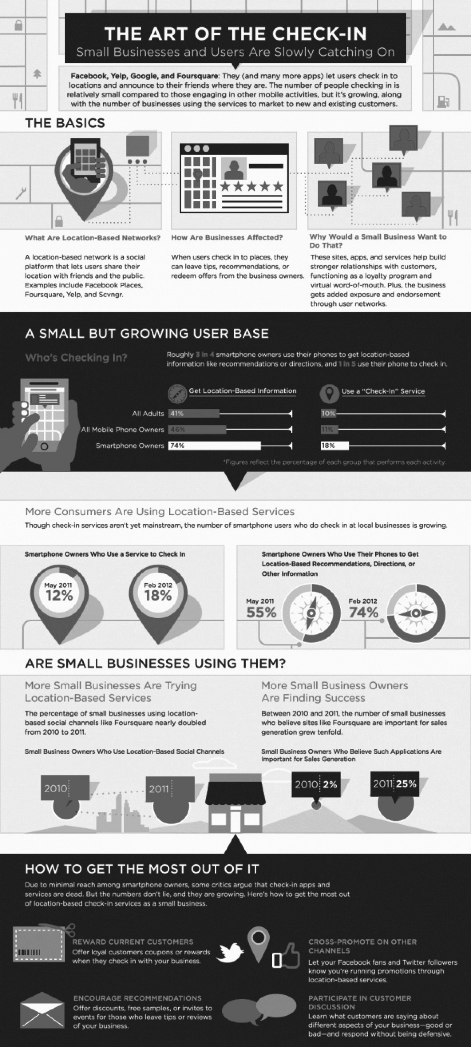 Do You know Hotel Industry on Internet  Infographic