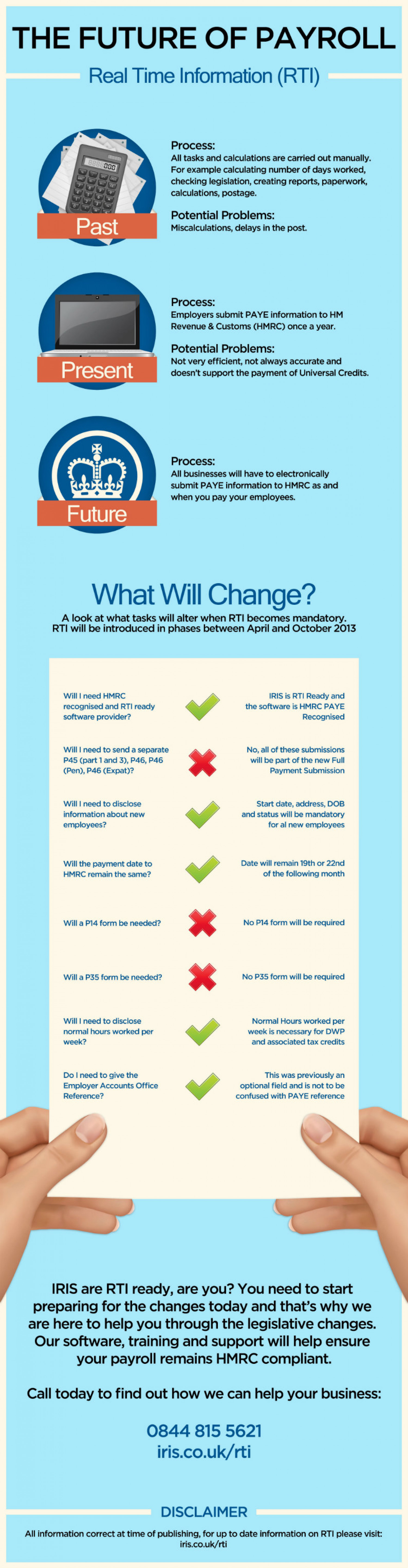 Do you know how Real Time Information will change your payroll process? Infographic