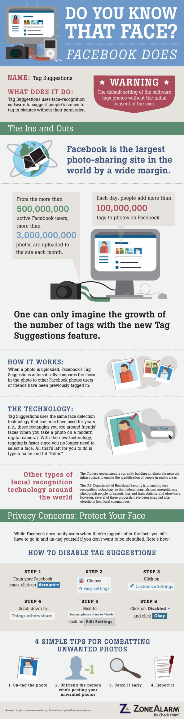 Do You Know That Face? Facebook Does Infographic
