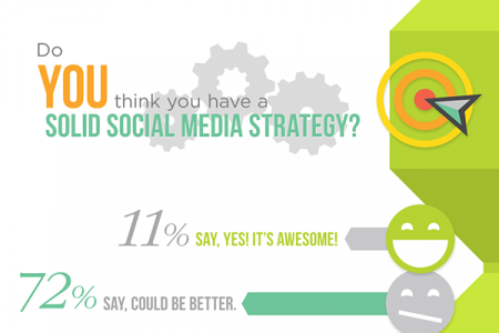 Do You Know the Best Way to Engage Your Users? Infographic
