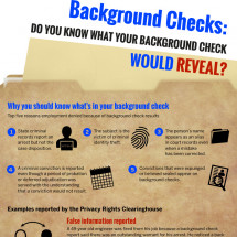 Do You Know What Your Background Check Would Reveal? Infographic