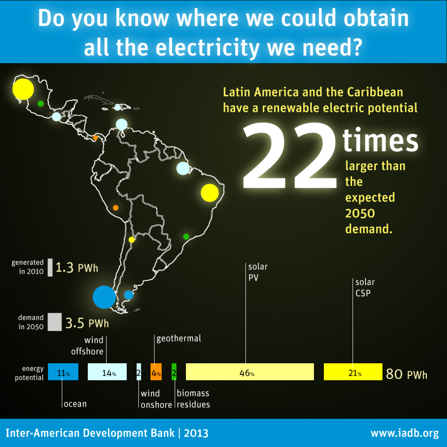 Do you know where we could obtain all the electricity we need? Infographic