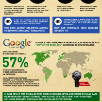 Do You Know Who's Watching You? Infographic
