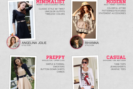 Do you know your dressing style? Infographic