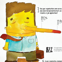 Do you lie on your resume? Infographic