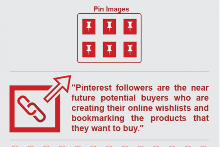 Do you pin it or just fancy it? Infographic