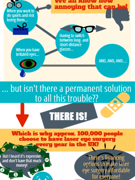 Do YOU wear glasses or contacts? Infographic