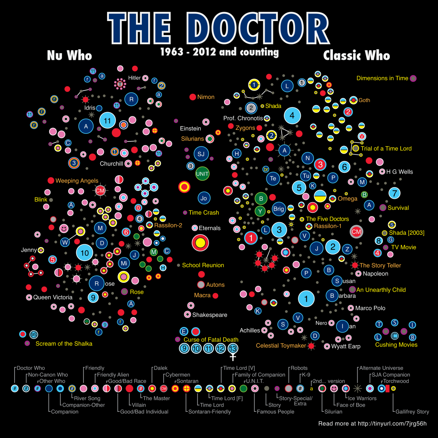 Doctor Who Network-1963-2012 Infographic