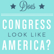 Does Congress Look Like America?  Infographic