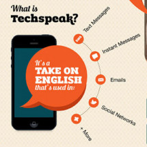 Does Texting Hurt Your Grammar? Infographic