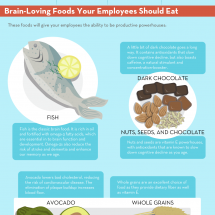Does The Food We Eat Affect Our Productivity? Infographic