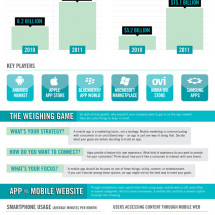 Does Your Business Need an APP Infographic
