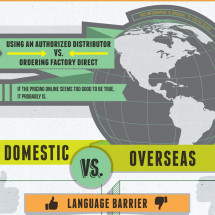 Domestic vs. Overseas Infographic