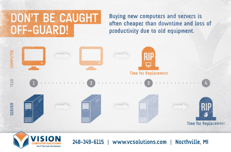 Don&#039;t Be Caught Off-Guard! Infographic