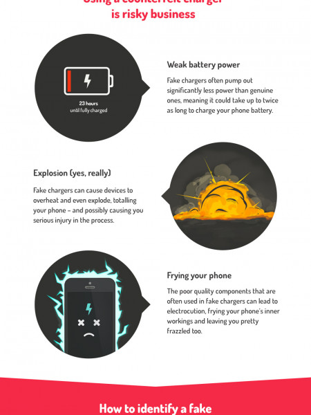 Don't Kill Your Phone with a Dodgy Charger Infographic
