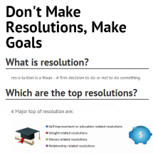 Don't Make Resolutions, Make Goals Infographic