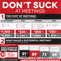 Don't Suck At Meetings Infographic