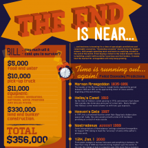 Doomsday Economy Infographic