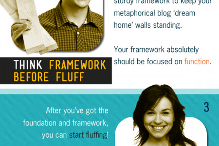 Do's and Dont's for a Successful Make Money Blogging Experience Infographic
