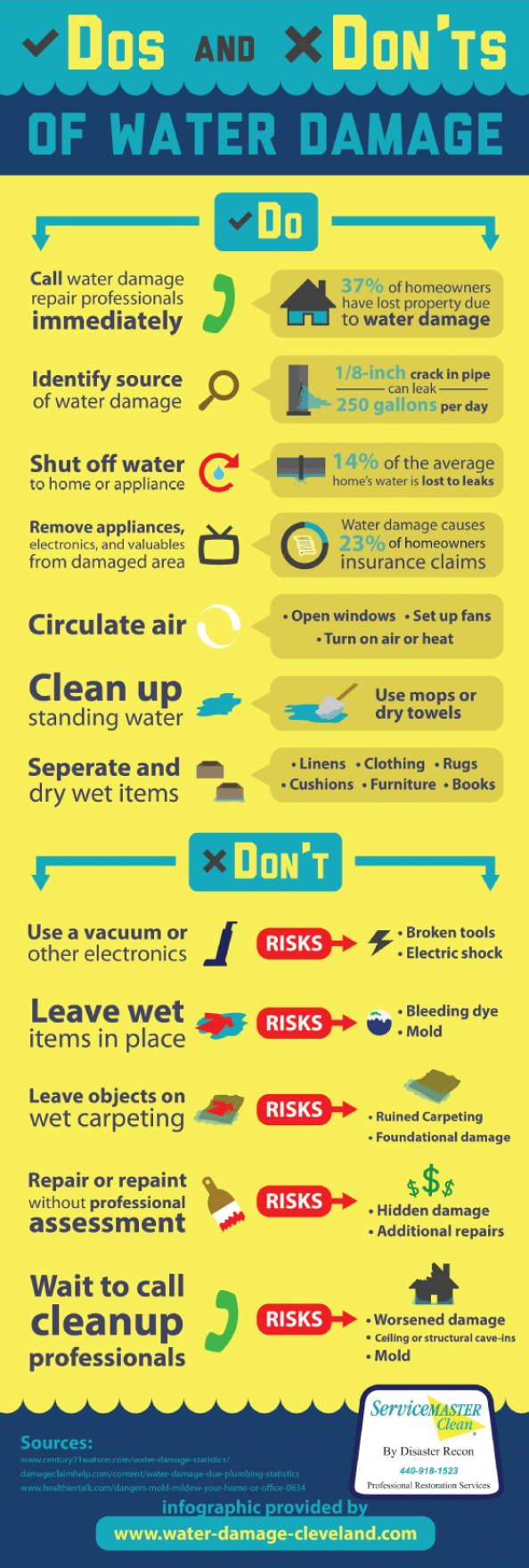Dos and Don&#039;ts of Water Damage Infographic