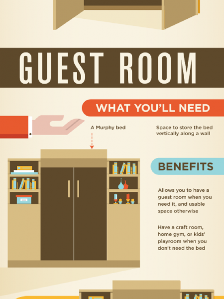 Double Duty: Creating Multi Function Rooms with Wallbeds Infographic
