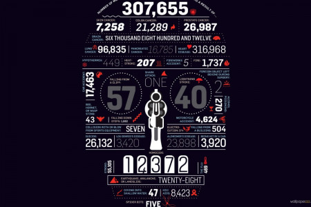 Download Dead Infographics Widescreen Wallpaper  Infographic