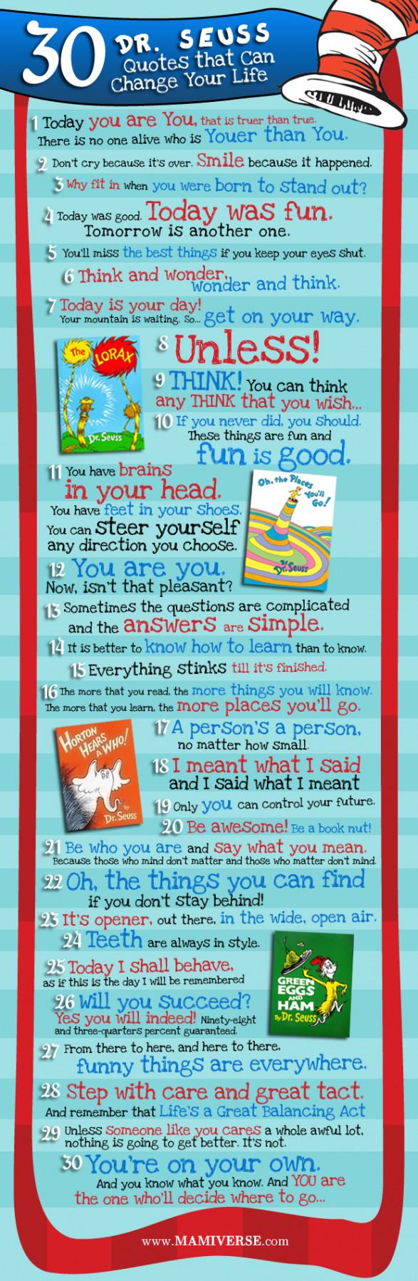 Dr Seuss Words of Wisdom