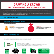 Drawing a Crowd: The Crowdfunding Phenomenon Heats Up Infographic