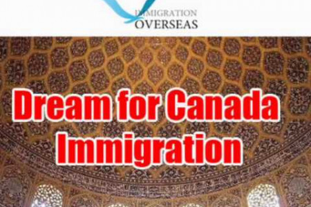 Dreams for Immigration in Canada Make Migration Easy Infographic