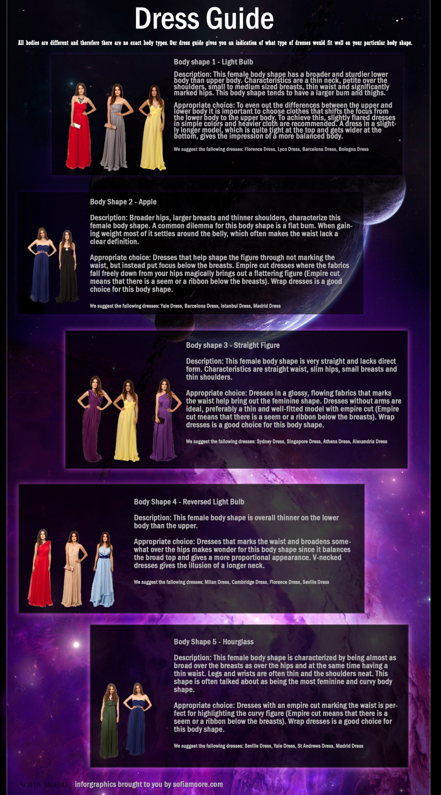 Dress Guide For Body Type Infographic
