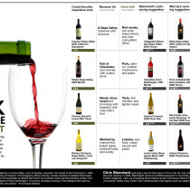 Drink Wine on a Budget Infographic
