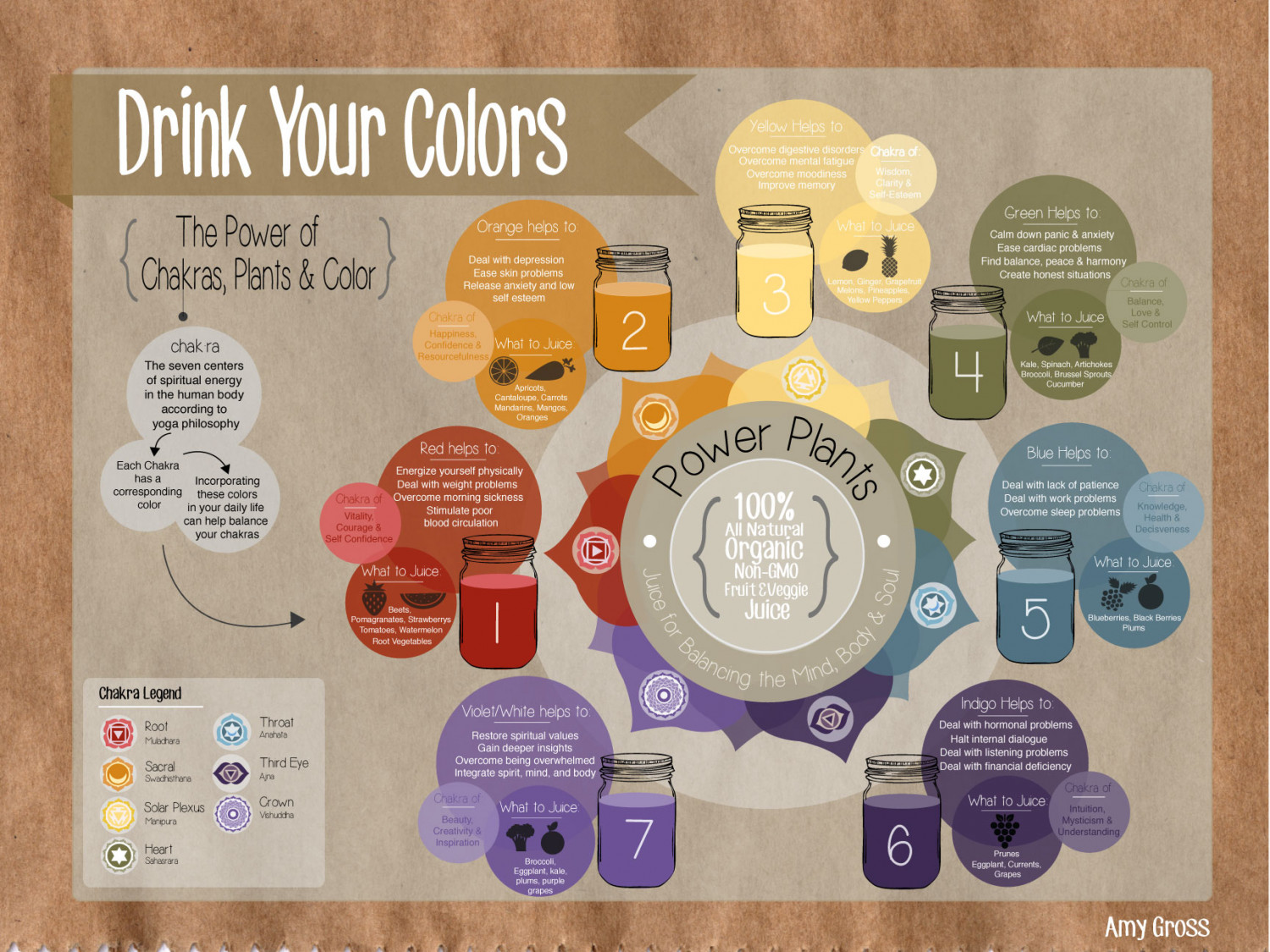 Drink Your Colors Infographic