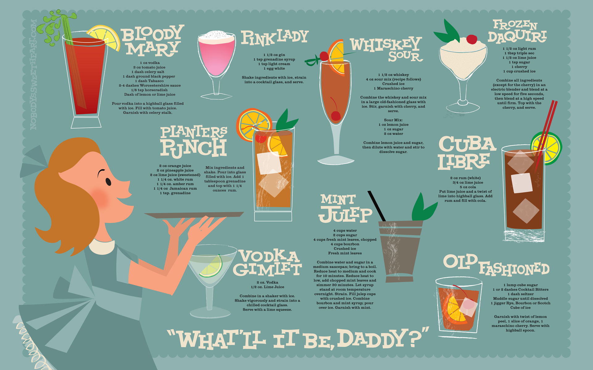 Drinks guide for entertaining for Best mixed drinks recipes