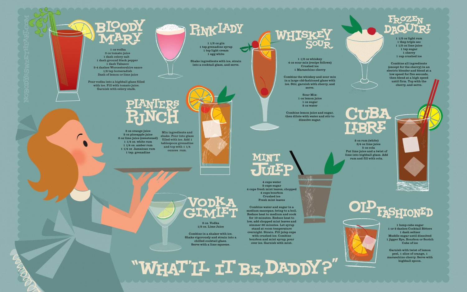 Drinks Guide for Entertaining Infographic