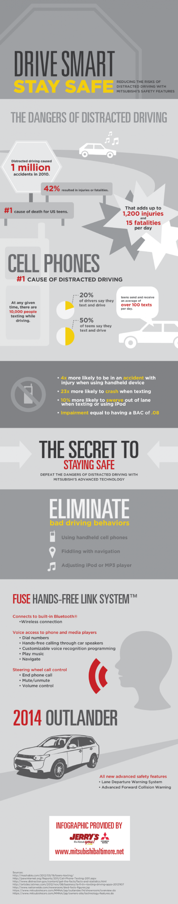 Drive Smart, Stay Safe: Reducing the Risks of Distracted Driving with Mitsubishi's Safety Features  Infographic