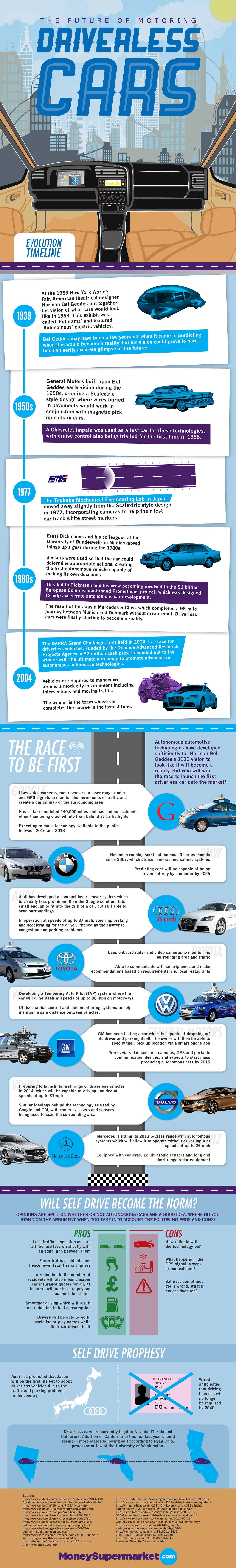 Driverless Cars Infographic