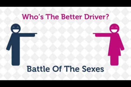 Driving Battle of the Sexes Infographic