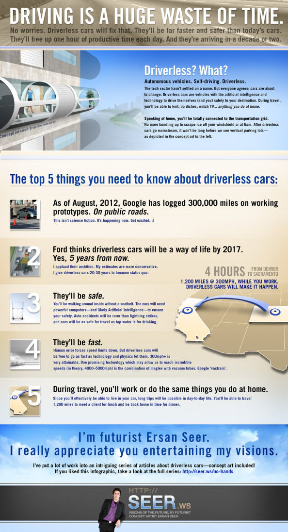 Driving is a Huge Waste of Time Infographic