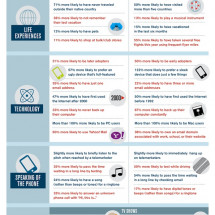 Droid vs iOS: The Battle of the Ops Infographic