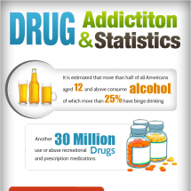 Drug Addiction and Statistics Infographic