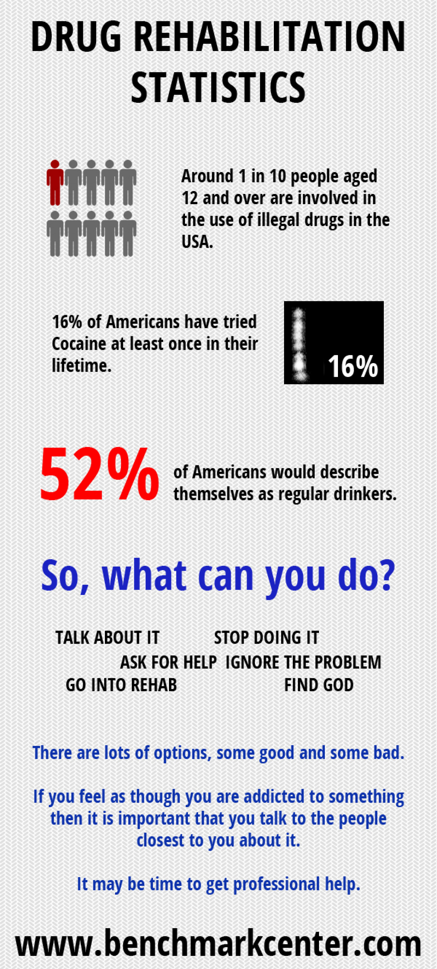 Drug Rehabilitation Statistics Infographic