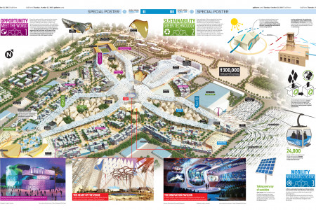 Dubai's Venue  Bid for Expo 2020 Infographic