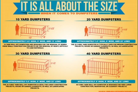 It's All About The Size Infographic
