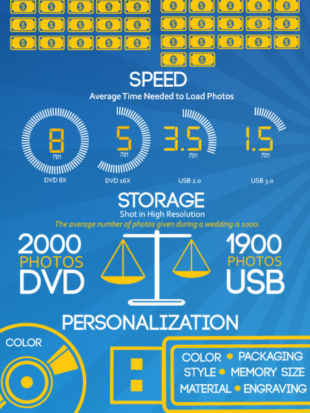DVD vs USB Infographic