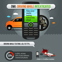 DWI: Driving While Intexticated Infographic