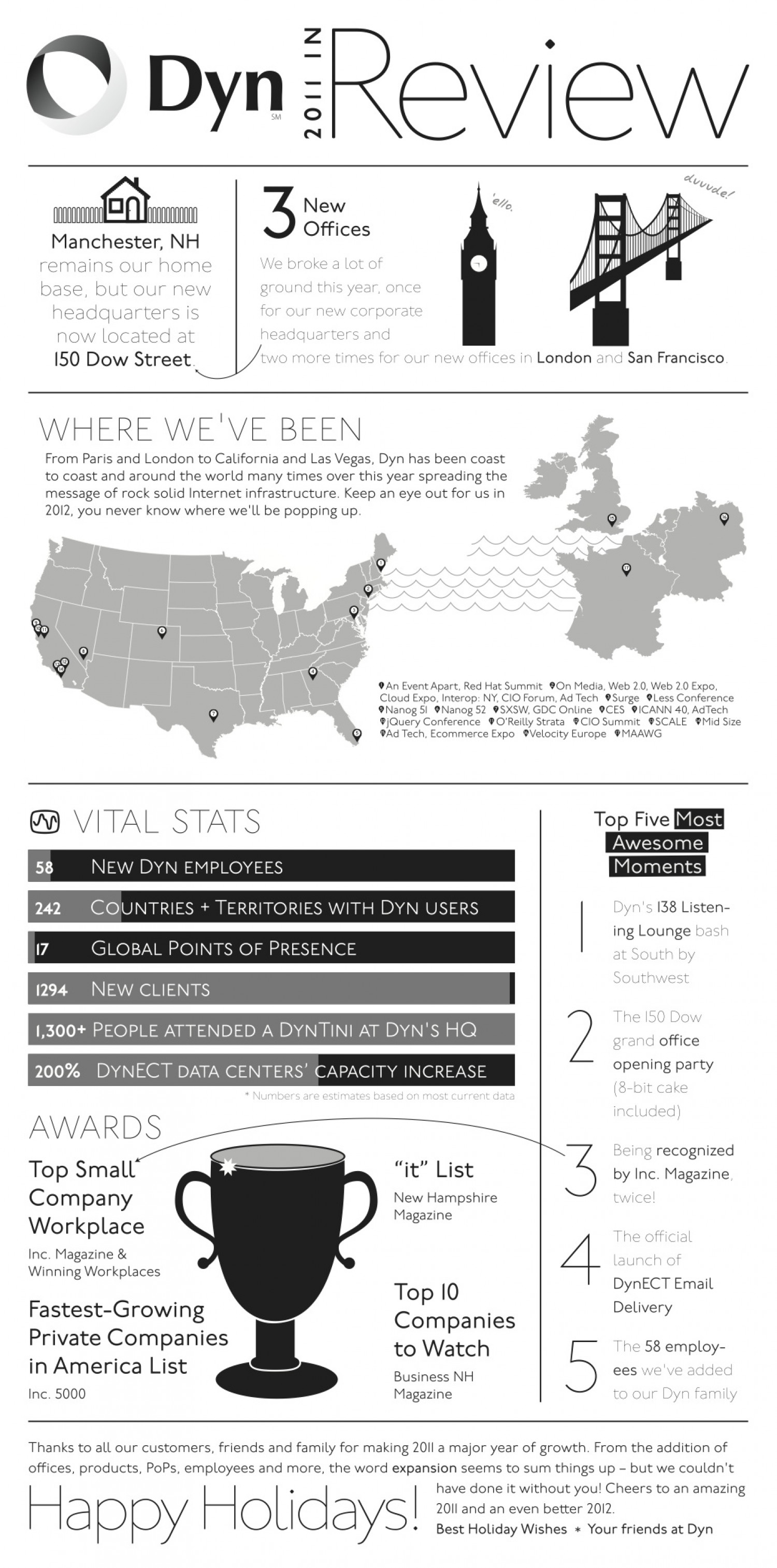 Dyn 2011 Year In Review Infographic
