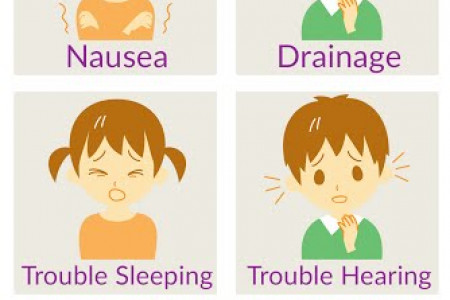 Ear Infections: Get Relief With Virtual Care Infographic