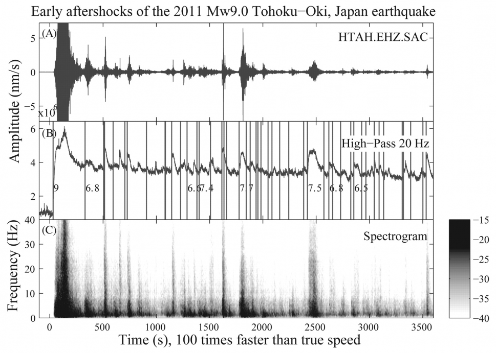 EARLY AFTERSHOCKS OF THE TOHOKU-OKI, JAPAN, EARTHQUAKE Infographic